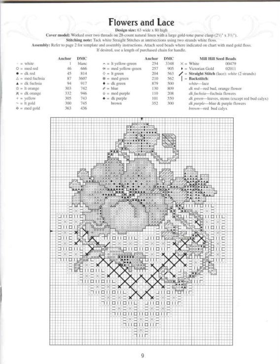 Схемы вышивки крестом для холщовой сумки 14