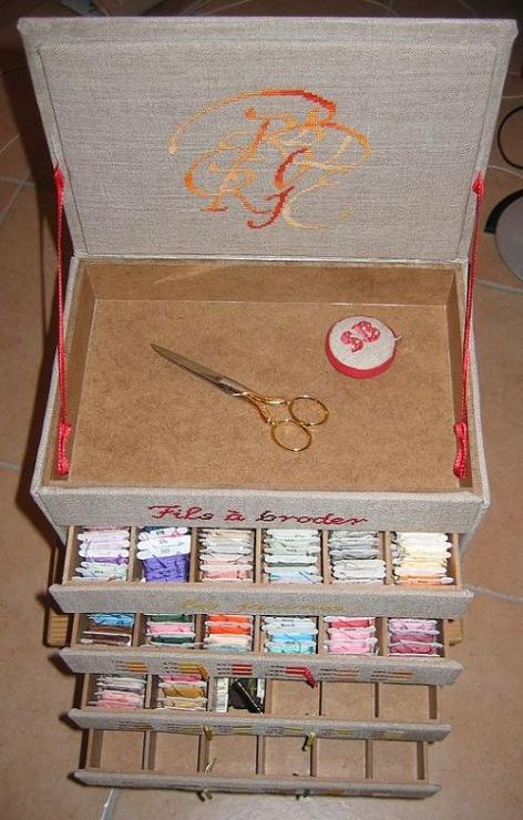 Коробка органайзер своими руками мастер класс