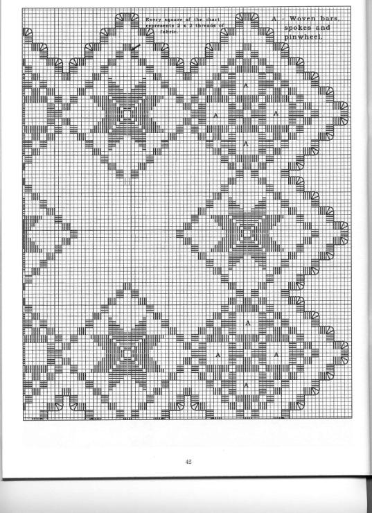 Вышивка хардангер для начинающих схемы 3