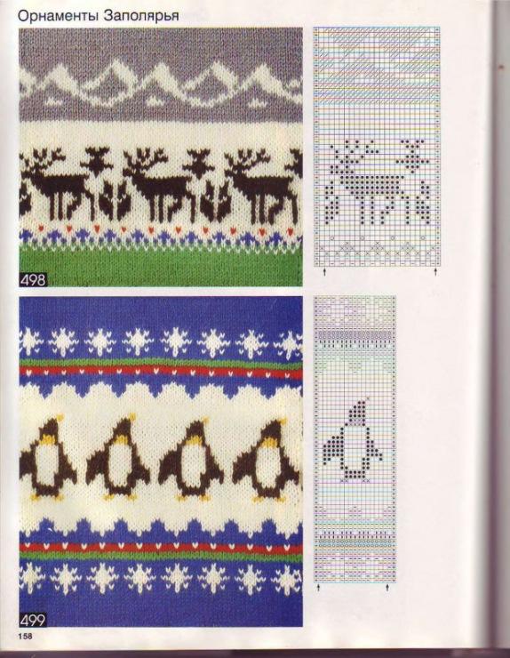Этой зимой возвращается популярность норвежских жаккардов и, в частности, узоров с оленями