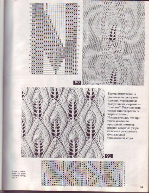 Как вязать узор листочки спицами - вязание поделки
