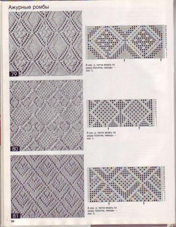 Узоры спицами - ромбы, как связать узор на спицах, схема вязания узора