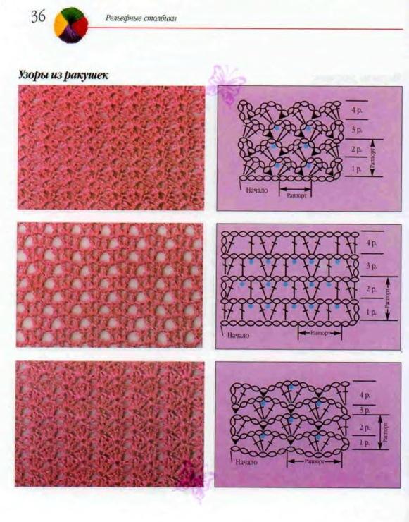 орнаменты и узоры для вязания крючком, Скандинавские орнаменты - Вязание