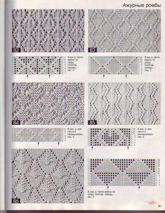 Ажурные узоры.Узоры спицами - ромбы, как связать узор на спицах, схема вязания. . Ажурные узоры. типичные социальные