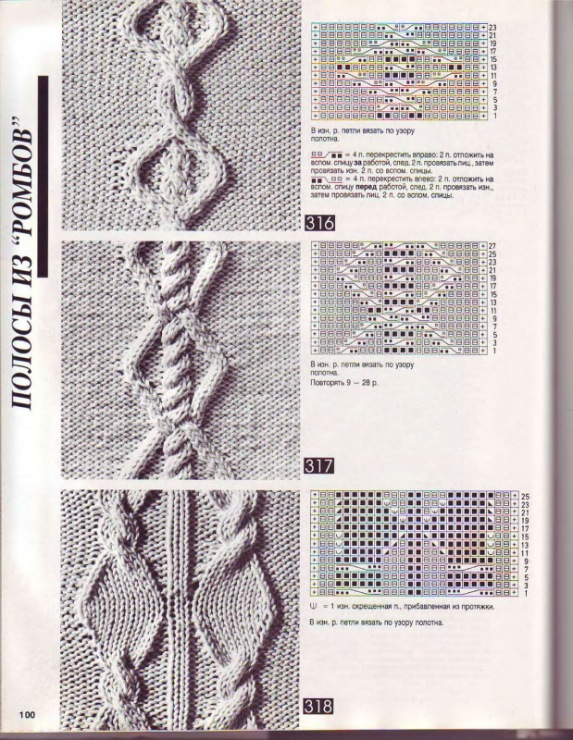 вязание для мужчин, вязание для детей, вязание для интерьера, игрушки ,купальники, модели и описания вязания.Вязание
