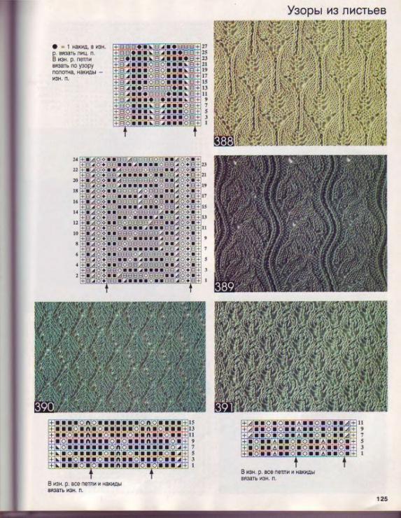 Вязание /узоры спицами и крючком