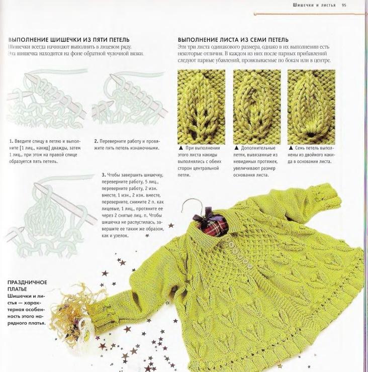 Вязание на спицах рисунок листьями 781