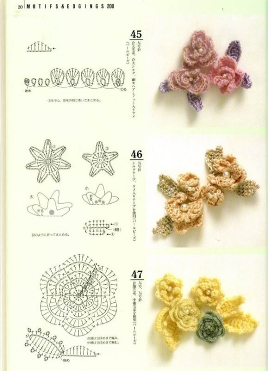 Комментарий цветы крючком дневник
