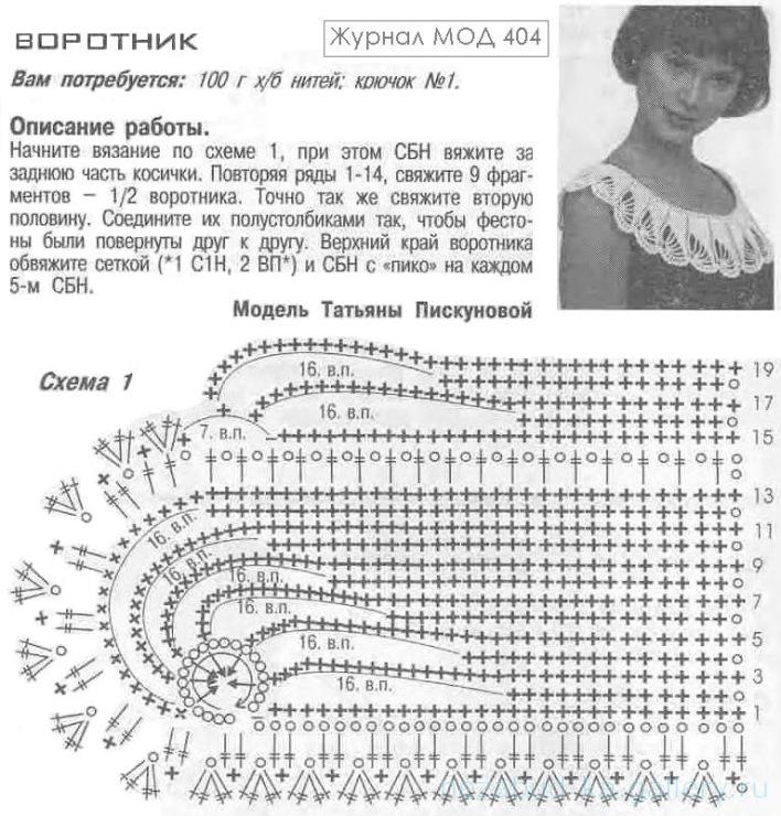 Вязание крючком воротники схемы с подробным описанием