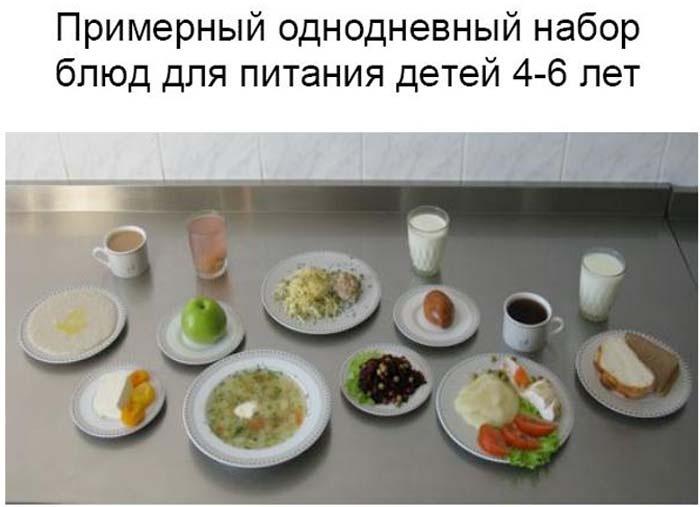 обед ребенку 2 года рецепты с фото