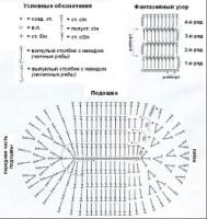 схемы вязания кедов крючком